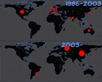 Differences in geographic distribution of viruses before vs. after 2003