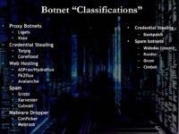 Botnet classifications