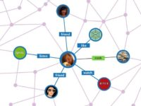 'Open Graph' accommodates auto-sharing features and reveals yet more data about you