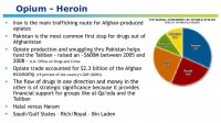 Worldwide distribution of Afghan-produced opiates