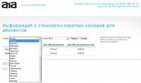 Affiliate website providing premium-rate numbers