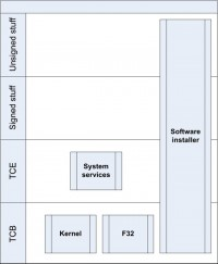 Process tiers on Symbian