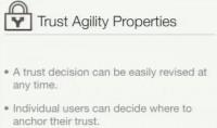 Trust agility