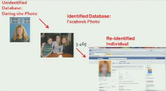 Online-to-online re-identification process