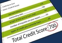 Credit scoring system is really successful due to scaling