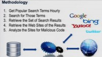 Search engines crawling methodology