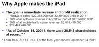 Economic background of the iPad