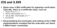iOS signature verification mechanism
