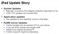 iPad system, application and PLMN carrier updates