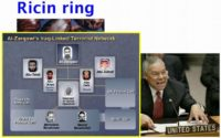 The notorious 'Ricin ring' as a cause to justify war against Iraq