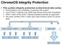 File system integrity protection workflow