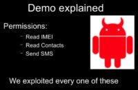 Exploited permissions