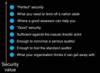 How much security is good enough?