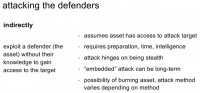 Attacking the defenders indirectly
