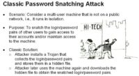 Classic scenario of password snatching