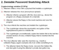 Deniable password snatching explained