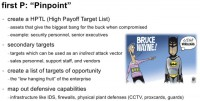 Pinpoint and prioritize the objectives