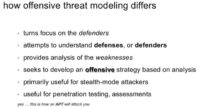Offensive threat modeling perspective