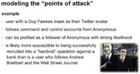Guy Fawkes mask in the avatar says a lot