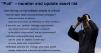 Monitor the compromised assets