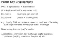 Basics and applications of public-key cryptography