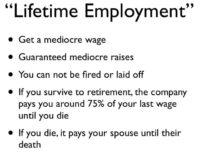 The concept of lifetime employment