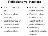 What makes hackers essentially different from politicians?