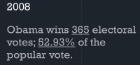 Results of the 2008 election for Obama