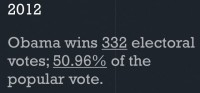 Electoral and popular votes for Obama in the 2012 election