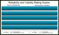 Reliability and Validity Rating Scales
