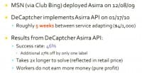 DeCaptcher's Asirra API success rate