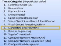 Prevalent types of today's cyber threats