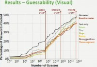 Guessability by visual differences