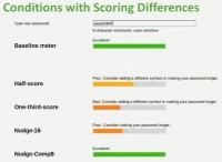 Different scoring by meter type