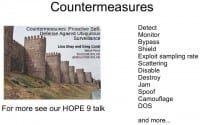 Possible countermeasures for surveillance