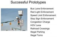 Successful prototypes that exist nowadays