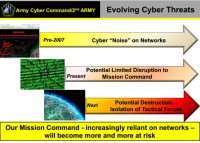 Evolving cyber threats