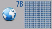 The world's overall population