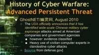 GhostNET as a tool for military cyber espionage