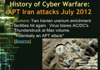 Attacks on Iranian facilities as of 2012