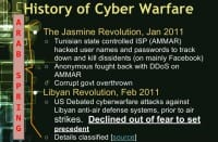 Role of cyber warfare in the Arab Spring