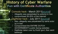 Hacks of certificate authorities