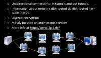 The essence of I2P darknet
