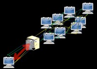 ISP's view