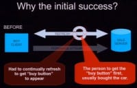 Reasons for initial success