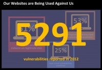 New vulnerabilities in a single year