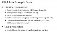 Cases where CFAA has been applied