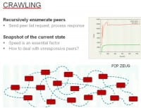 Nuances of crawling P2P botnets