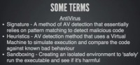 Some AV terms defined