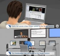 Spying capabilities of FinFisher